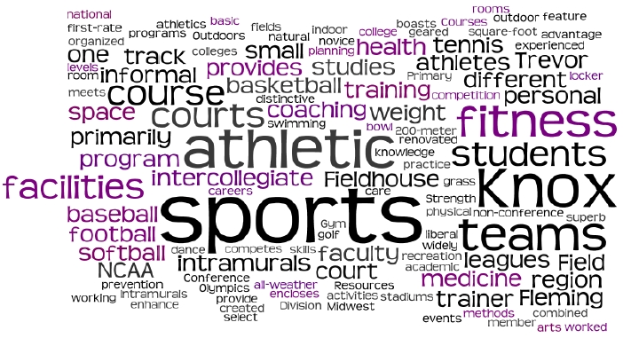 Sports Medicine list of subjects to study at university